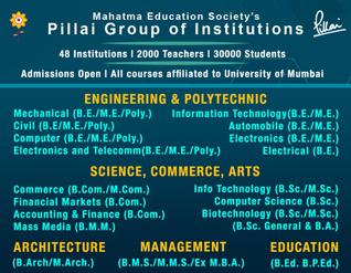 Student Council - Students - PCER Panvel   PCER Panvel
